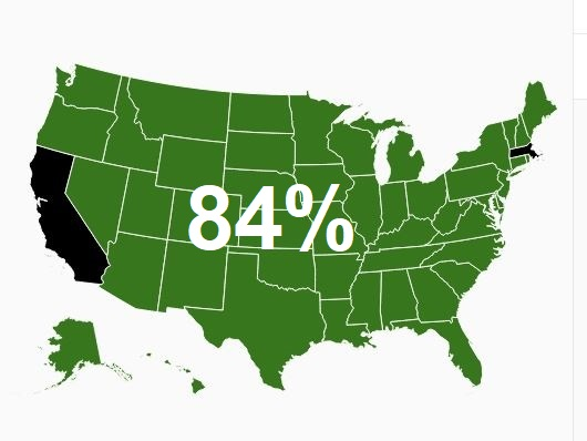 US Map 84%